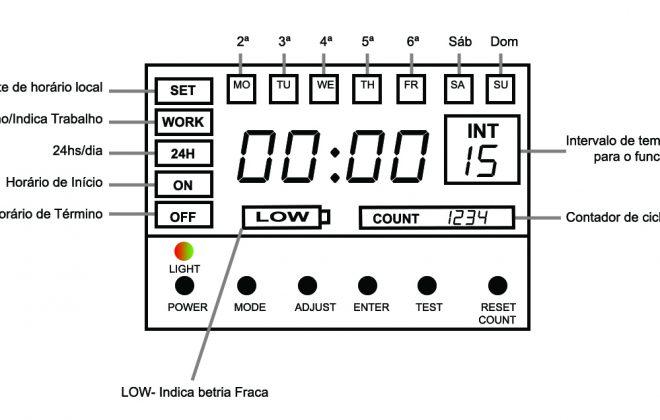 Manual programação aromatizador automatico