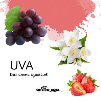 uva-4